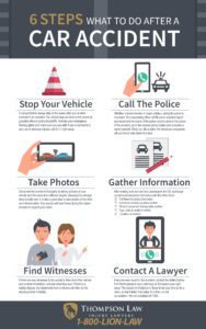 6 steps after car accident