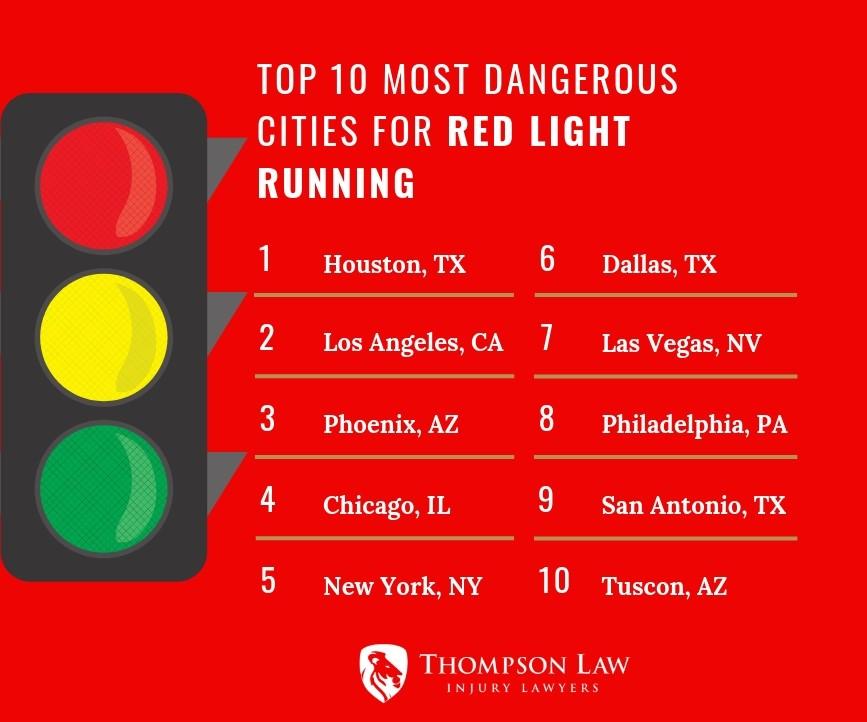 Red Light Running Top 10 TL