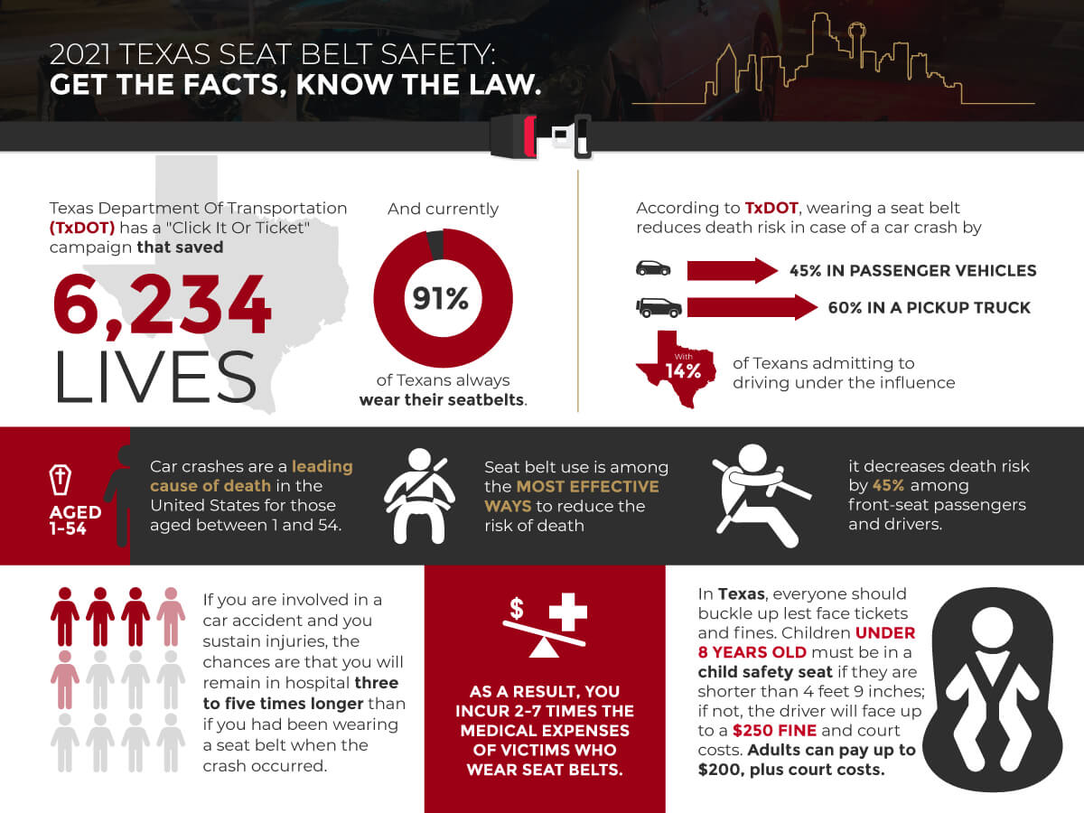 Texas Seat Belt Law
